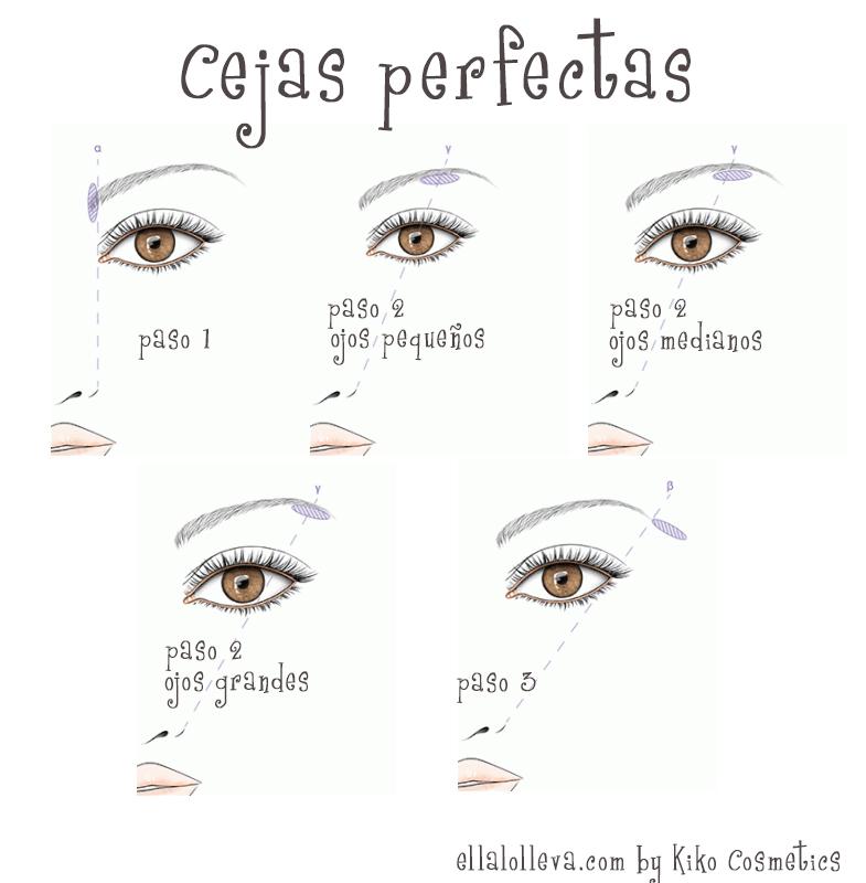 La agua oxigenada de las bolsas en los ojos